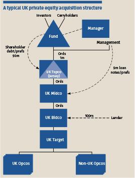 Dividend reinvestment tax treatment uk top belajar forex ala kang gun forexindo
